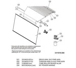 Dometic Awning Fabric Replacement Instructions Awning