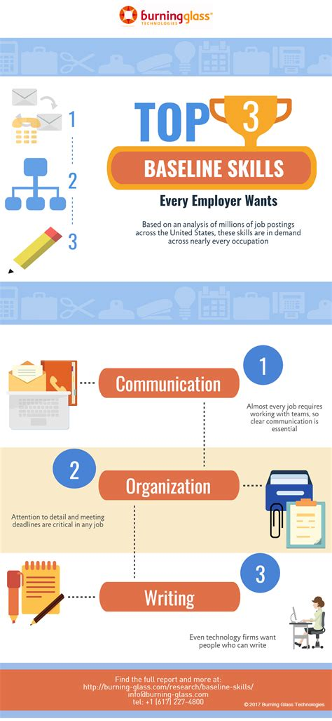 skills listed on resume step 1 go through the job description to