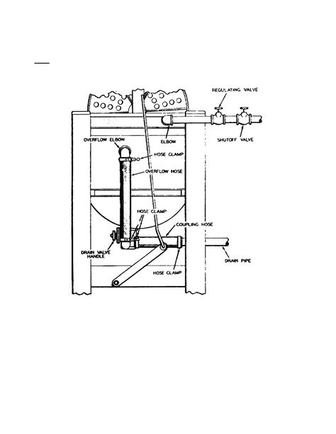 figure 3 2 plumbing diagram for washer ek1