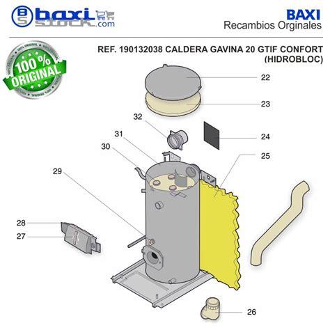 grifos termicos grifo de vaciado gavina confort baxistock s l
