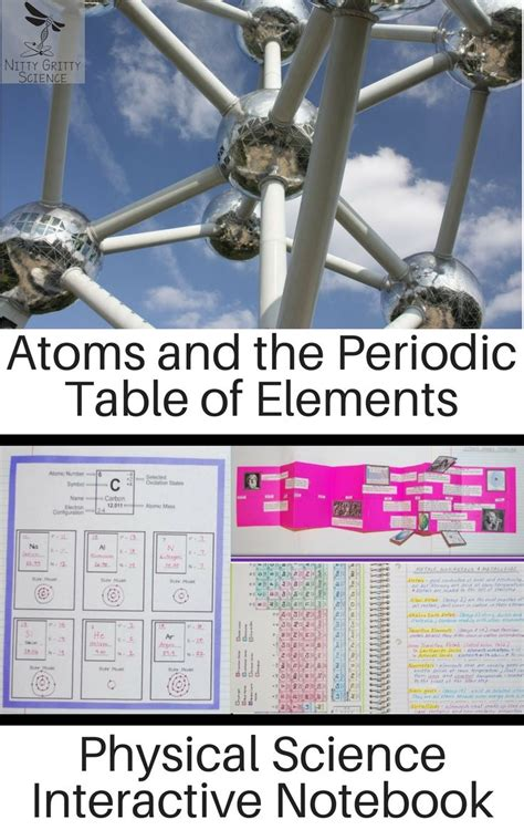 166 best atoms and the periodic images on pinterest