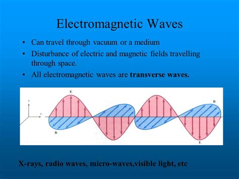 Are Light Waves Transverse by Introduction To Waves Ppt
