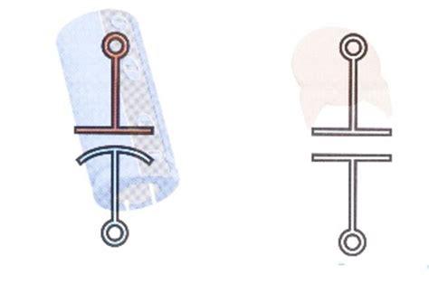 capacitor tipos y simbolos conociendo el pc mediciones de dispositivos de de poder