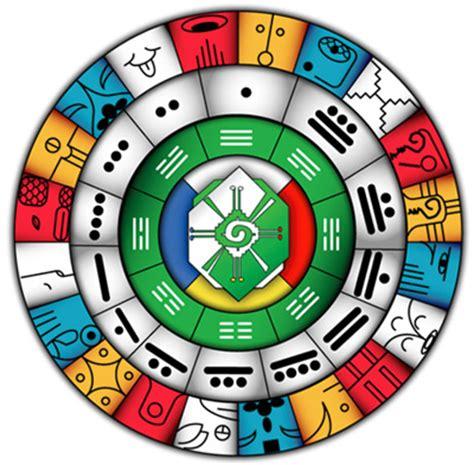 Calendario Azteca Y Inca Fundeser Ciencias Sociales La Visi 211 N Cosmog 211 Nica De Los
