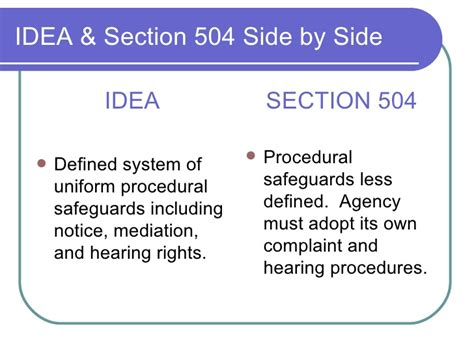 section 504 accommodations introduction to section 504 09 08