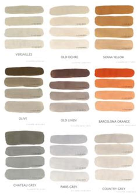 sloan sloan chalk paint and charts on