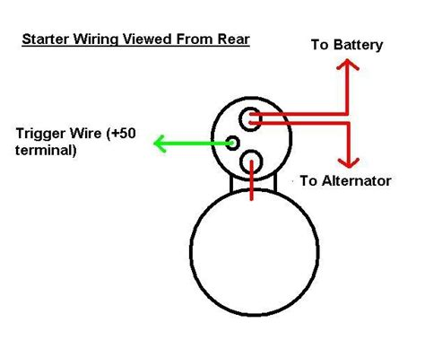 ford ka starter motor wiring diagram ford automotive