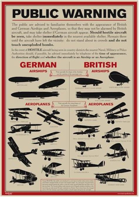 Worldr I Aircraft Identification Poster A