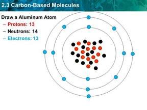 Carbon 13 Protons Neutrons Electrons Sponge Anywhere On Pg Ppt