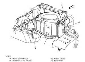 2000 buick lesabre air conditioning problems 2004 buick lesabre blend door actuator location 2004