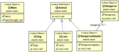 repository pattern exle java omarelgabry designpatterns exles of design patterns in