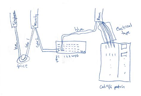 cat5 patch panel wiring diagram get free image about