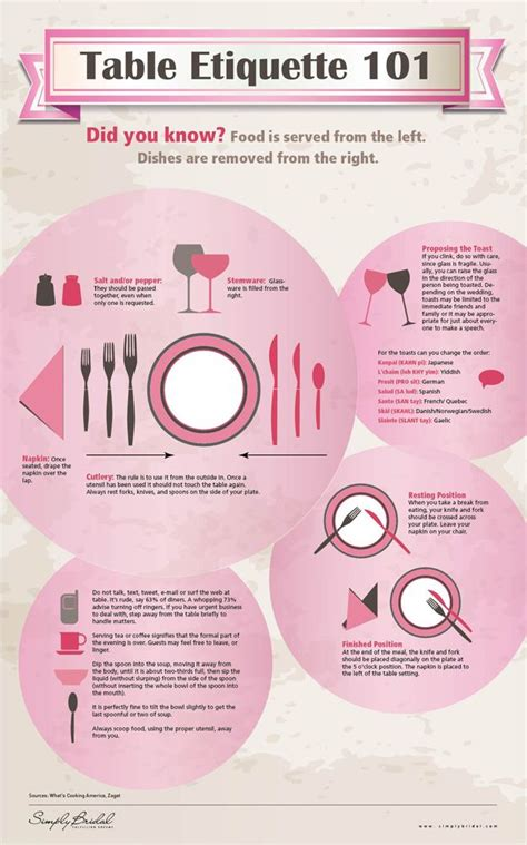 Dining Etiquette And Table Manners Best 20 Etiquette Dinner Ideas On
