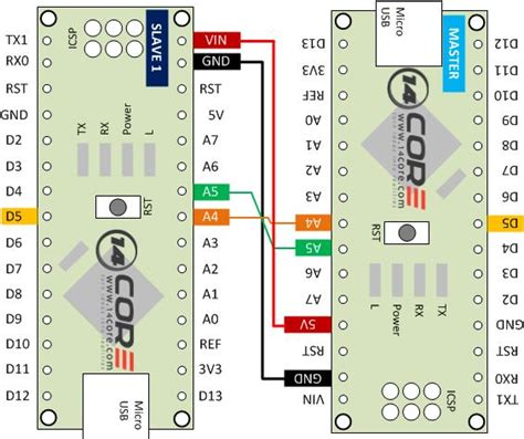 wiring 2 or more i2c devices as writer receiver