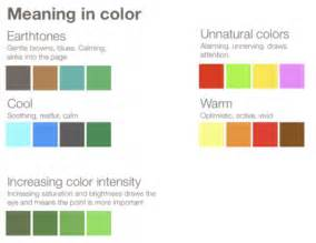 defintion of color color has meaning juice analytics