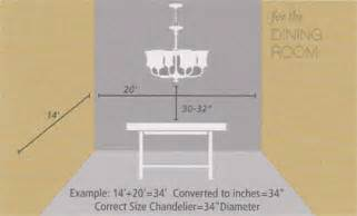 How High Should Chandelier Hang Over Table how to size a chandelier