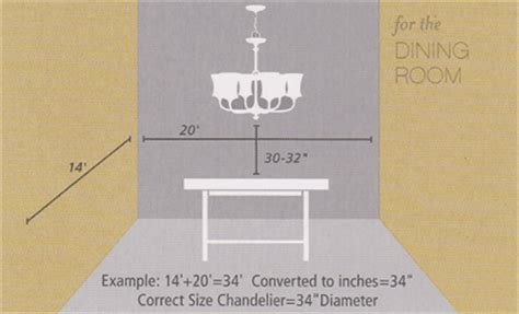 Chandelier Height Above Dining Room Table Chandelier Chandelier Sizing