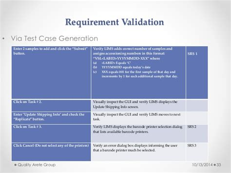 software validation protocol template choice image