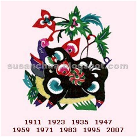new year zodiac sign for 2006 zodiac sign for year 2006 the 5 element of