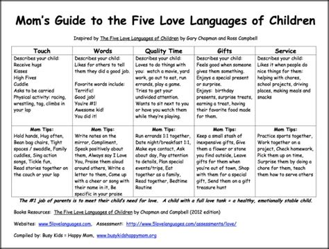 the 5 languages of teenagers the secret to loving effectively june summer 2015 parenting tip on languages for