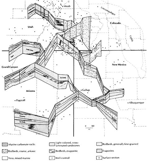 cross sections definition geol342 sedimentation and stratigraphy