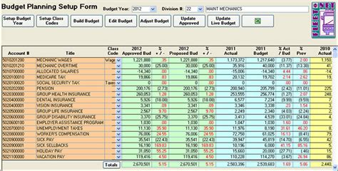 Budget Problems Mba by Heloc Heloc Spreadsheet