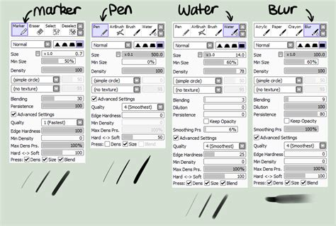 paint tool sai ink pen paint tool sai free tools