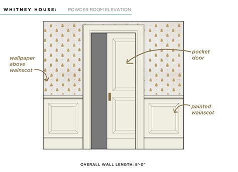 powder room meaning meaning for powder room reversadermcream com