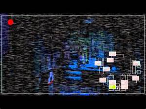 Fnaf camera bug en youtube
