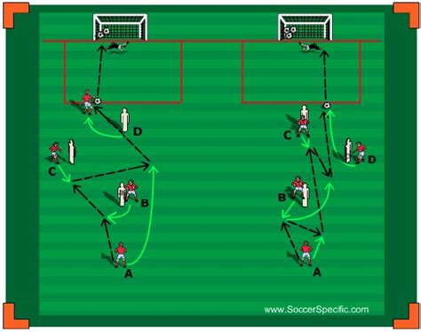 soccer drills a 100 soccer drills to improve your skills strategies and secrets books 691 best images about soccer drills on soccer