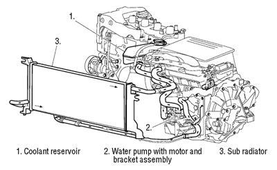 car engine manuals 2011 toyota camry hybrid seat position control toyota prius engine diagram toyota free engine image for user manual download