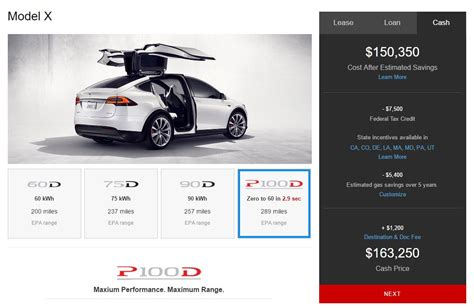 Permalink to Tesla Model X P100d Price In Pounds