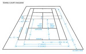 pin tennis court dimensions on pinterest
