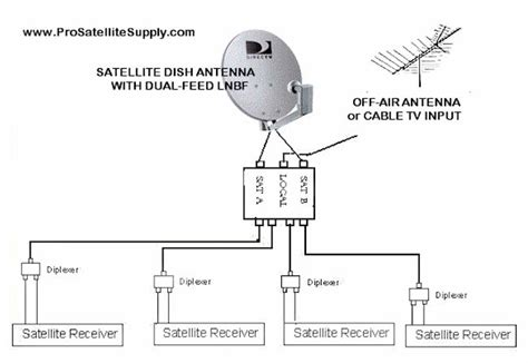 tv distribution lifier wiring diagram wiring diagram