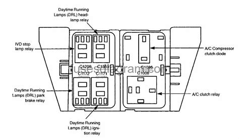 2005 ford expedition fuse box diagram 2005 ford expedition fuse panel diagram wiring diagram