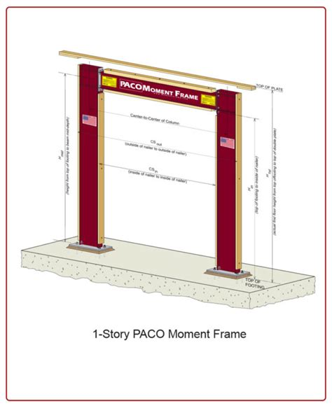 design moment frame exle paco steel moment frame
