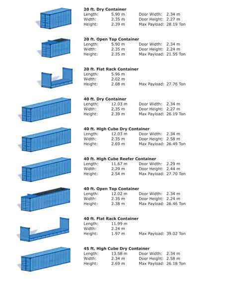 shipping container sizes metric food truck pop up retail pinte