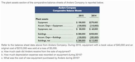the current assets section of the balance sheet should include the plant assets section of the comparative balanc