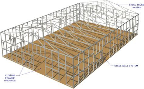 Paramount Floor Plan steel truss