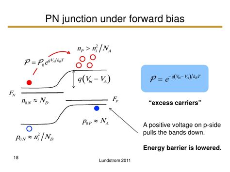 pn junction solar panel solar cells lecture 1 introduction to photovoltaics
