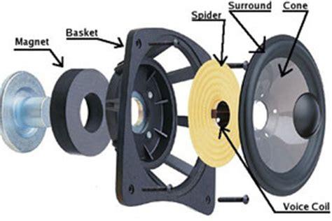 Baiki Speaker Laptop wangsa maju computer repair tips baik pulih diy speaker