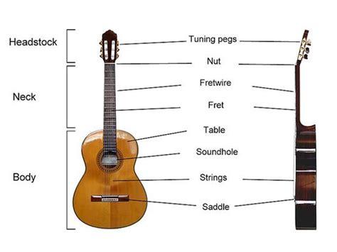 Gitar Klasik Seri C Murmer jual yamaha gitar klasik c 315 murah