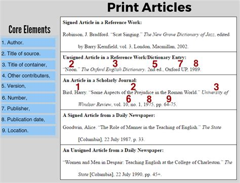 mla format of ebook how to cite a book in mla 8th edition image collections