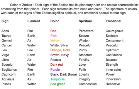 zodiac colors zodiac stuffs pinterest dark the o