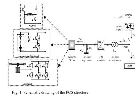 supercapacitors energy storage system for power quality improvement abstract supercapacitors energy storage system for power quality improvement abstract 28 images power