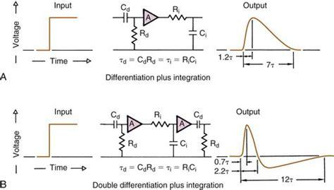 capacitor resistor differentiator circuit resistor capacitor integrator circuit 28 images ee 212