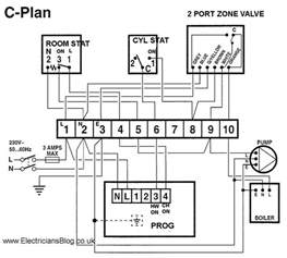 c plan central heating wiring diagram electrician s