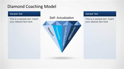 diamond couch diamond coaching model template for powerpoint slidemodel