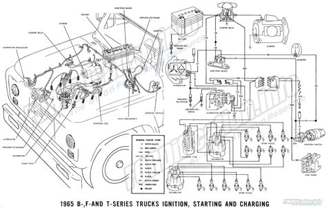 1965 ford wiring diagrams wiring diagrams wiring diagram schemes