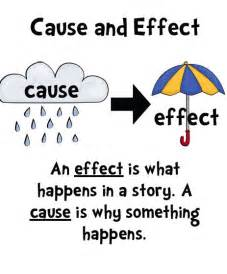 cause and effect education great ideas pinterest